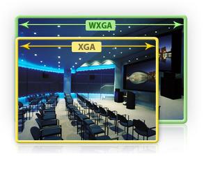 WXGA Widescreen Short-throw Projection