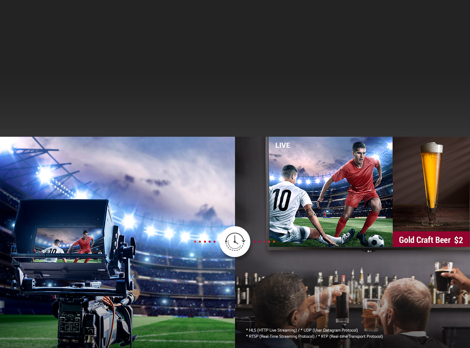 LG commercial displays at bar showing sports and ads for drinks. The left side of this image shows the game being recorded for broadcast