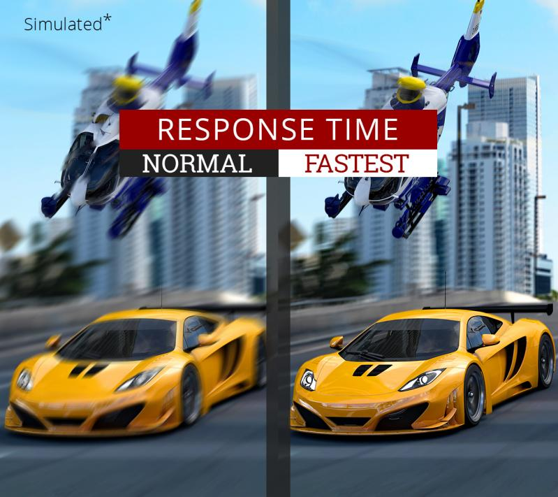 one image splited into two, showing different effect between response time normal and fastest