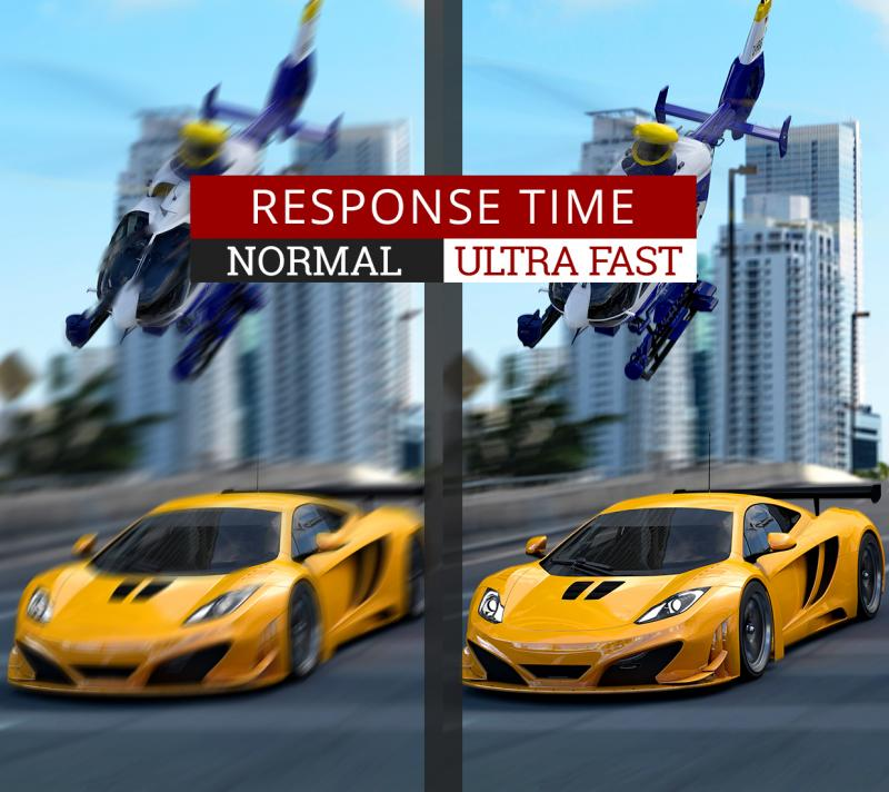 two same images showing different effect between response time normal and fastest