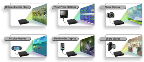 Versatile Multimedia Support
