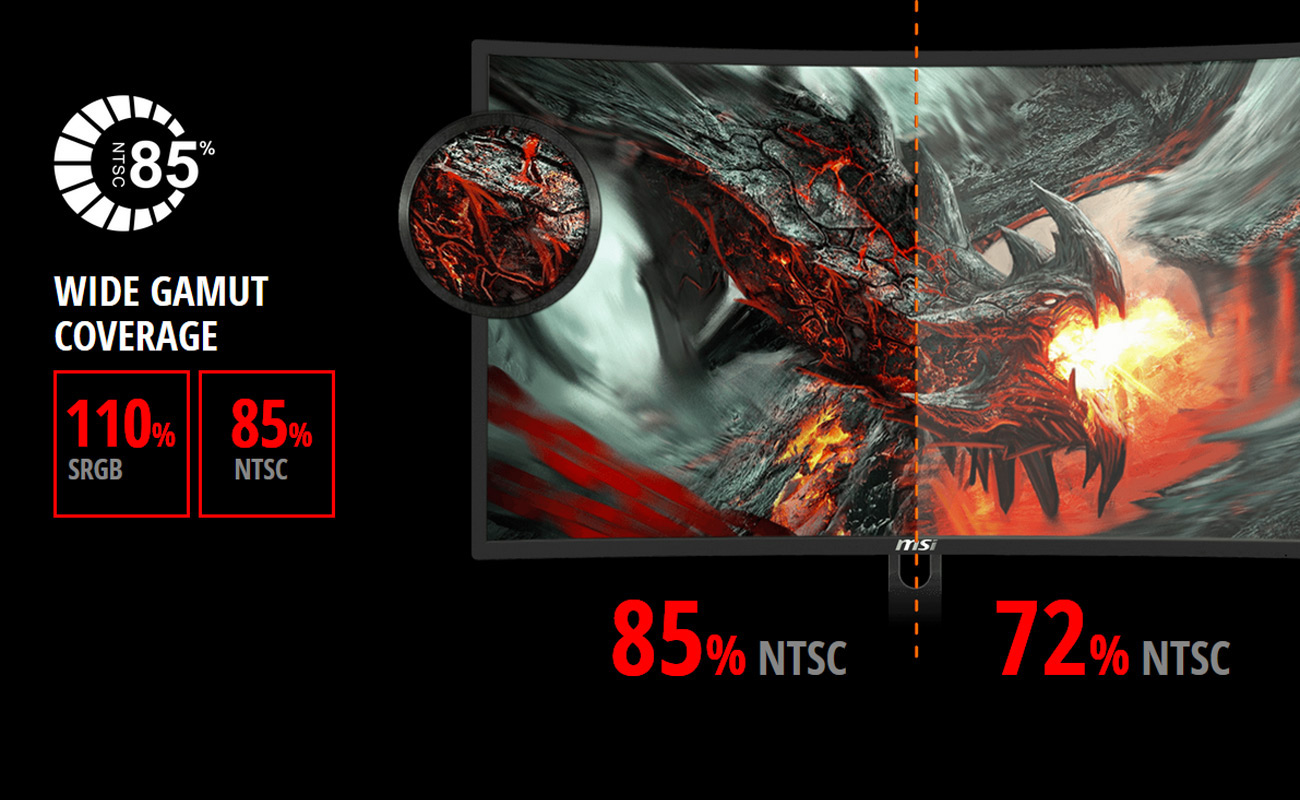 MSI G24VC monitor showing a fire-breathing dragon with volcanic skin and scales, the wide gamut coverage NTSC 85% badge is on screen along with 110% SRGB, 85% NTSC