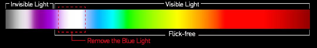 LESS BLUE LIGHT rectangle color image
