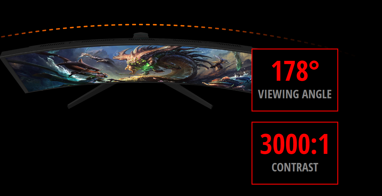 top view of the monitor, showing the effect of 178 viewing angle