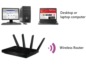 how to connect ps3 to comcast router