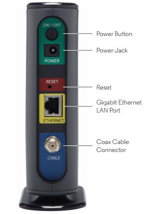 Motorola Mb7220 8x4 343 Mbps Docsis 3 0 Cable Modem