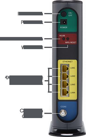 motorola mg7310 8x4 343 mbps docsis 3 0 cable modem plus n300 motorola