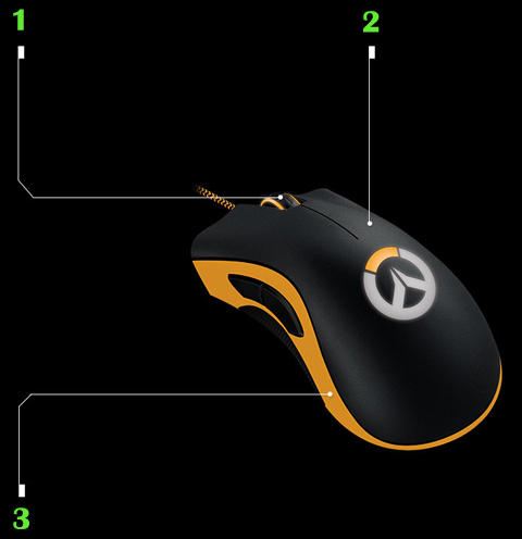 DEATHADDER DOWNLOAD DRIVER RAZER