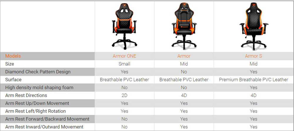 Cougar Armor S Orange Luxury Gaming Chair with Breathable Premium