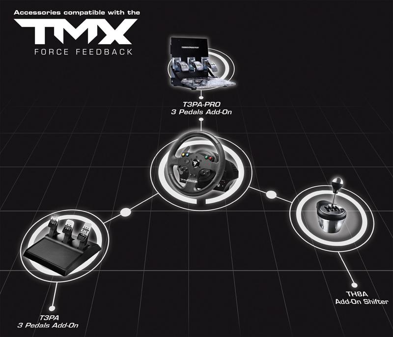 Thrustmaster TMX Force Feedback Wheel - Xbox One - Newegg com