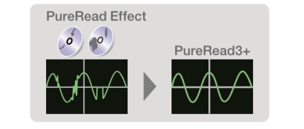 Comparision in playback smoothness between with PureRead3+ and without.