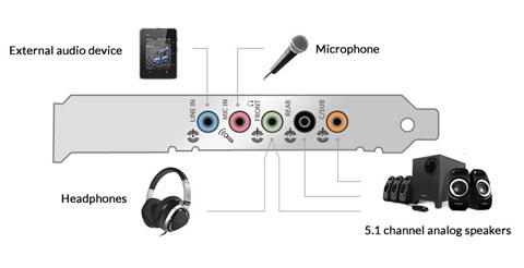 how to set up creative sound blaster x-fi 5.1
