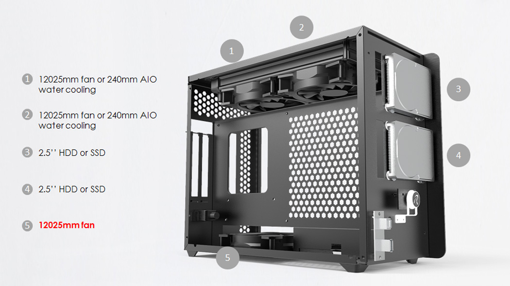 RAIJINTEK OPHION EVO, a new SFF case, is designed to fulfil a smallest case  built with max  possibility high-end, gaming and standard components, such