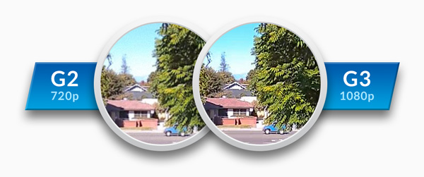 The different lens resolution compare for G2 and G3 camera.