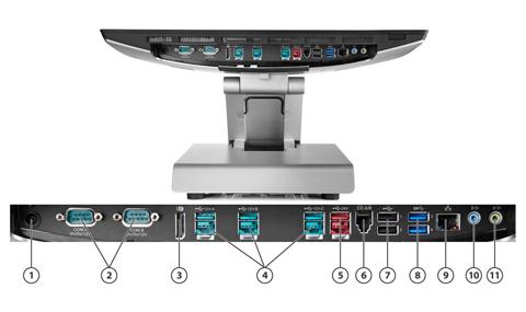 Hp V2v39ut Rp9 G1 Retail System Model 9015 All In One Pos