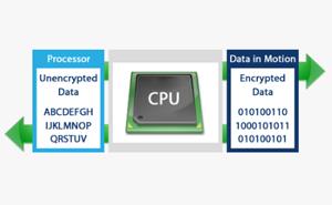 Synology DiskStation DS214 High-Performance 2-Bay NAS Server for SMB & SOHO  - Newegg com