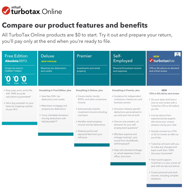 turbotax uninstall state Online Sale