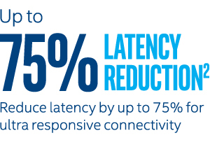 Text: Up to 75% Latency Reduction