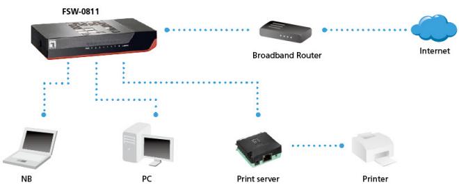 FSW-0811 diagram