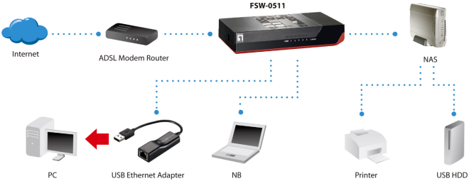 FSW-0511 diagram