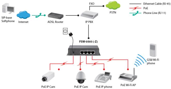 FSW-0503 diagram