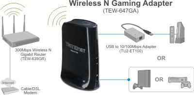 ps3 internet setup guide wpa2-psk aes