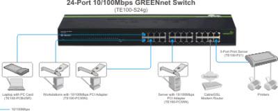 TE100-S24g Diagram