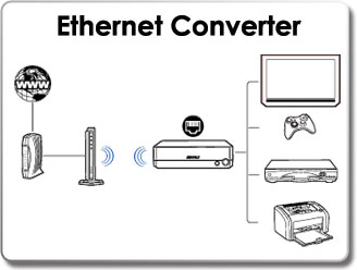 how to connect xbox one to internet wireless