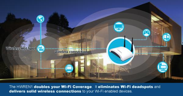 HWREN1 Double WiFi Network Diagram