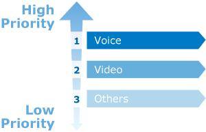 diagram pla4205 Streaming