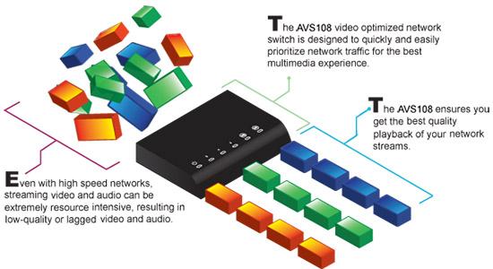 N4100 Diagram