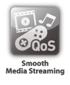 QoS-enhanced media streaming quality