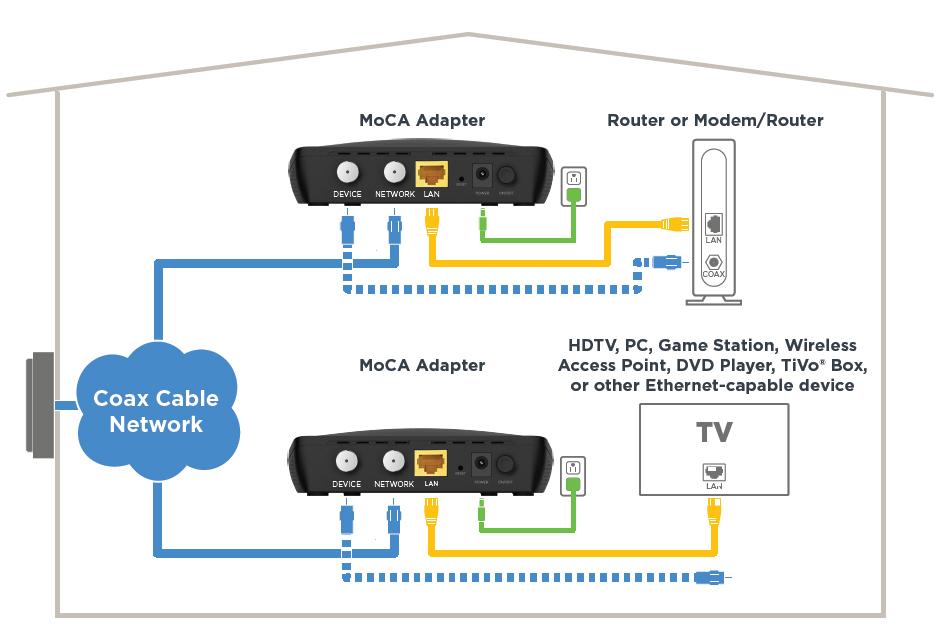 Motorola Ethernet Wiring Diagram on ethernet connectors diagram, ethernet pinout, ethernet circuit diagram, coax to ethernet diagram, ethernet b pattern, ethernet wiring color, 802 3 ethernet diagram, ethernet switch, rs 485 db9 pinout diagram, ethernet wiring connection, ethernet cable, ethernet 568a, ethernet plug diagram, ethernet wiring sequence, ethernet wiring t568b, ethernet transformer, ethernet wire, ethernet clip, rj45 wire order diagram, ethernet wiring guide,