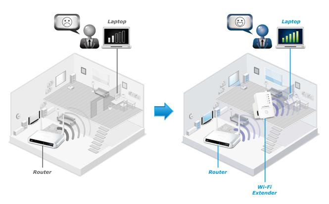 Edimax Ew 7438rpn 300mbps Wireless 802 11 B G N Universal