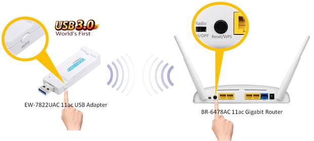 Edimax EW-7822UAC 802.11ac VS 802.11n
