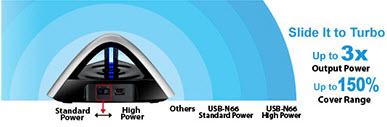 USB-N66U_triple