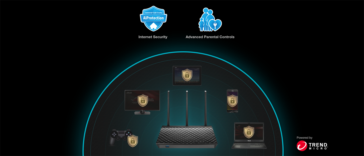 AiProtection Pro, Advanced Parental Control badges Above an ASUS AiMesh Device Next to a PS4 controller, gaming monitor, tablet, smartphone and open laptop that all have shield icons next to them. Powered by Trend Micro