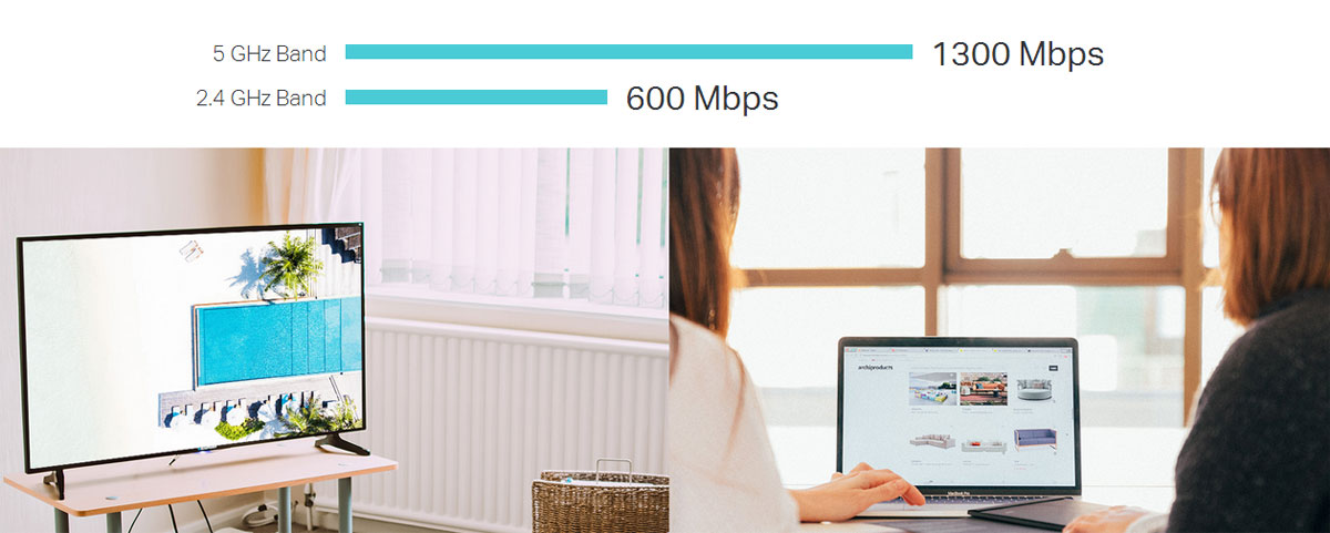 horizontal bar graph showing 1300Mbps speeds on the 5GHz band and 600Mbps for 2.4GHz. Below the graph are two images, one of a TV on a desk in a living room and the other of two women using a laptop together