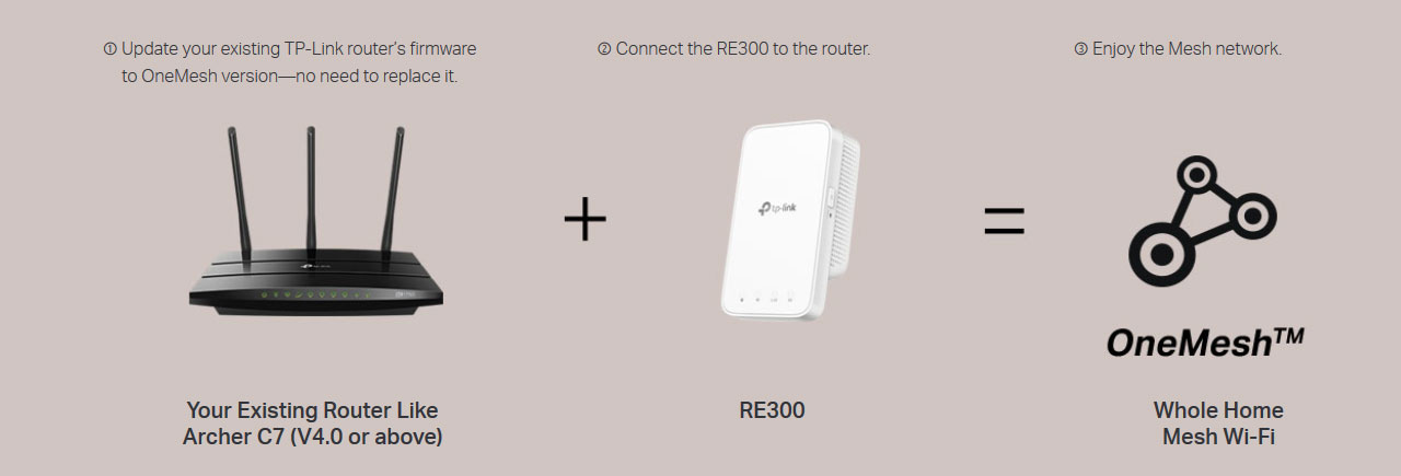 TP-Link | AC1200 WiFi Range Extender | Up to 1200Mbps | WiFi Extender,  Repeater, WiFi Signal Booster | One Mesh | Easy Set-Up | Compact Designed