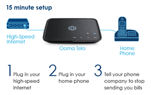 Ooma wiring diagram wiring diagrams schematics ooma oomatelo2 free voip home service telo 2 newegg com rh newegg com at cheapraybanclubmaster Gallery
