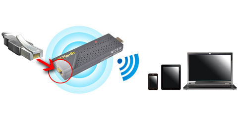 ASRock 2-in-1 N300 Travel Router + AirPlay / DLNA / Miracast HDMI Dongle,  EZCAST Compatiable - Newegg com