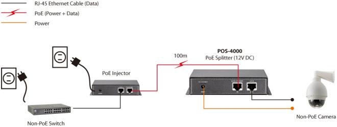 POS-4000 diagram