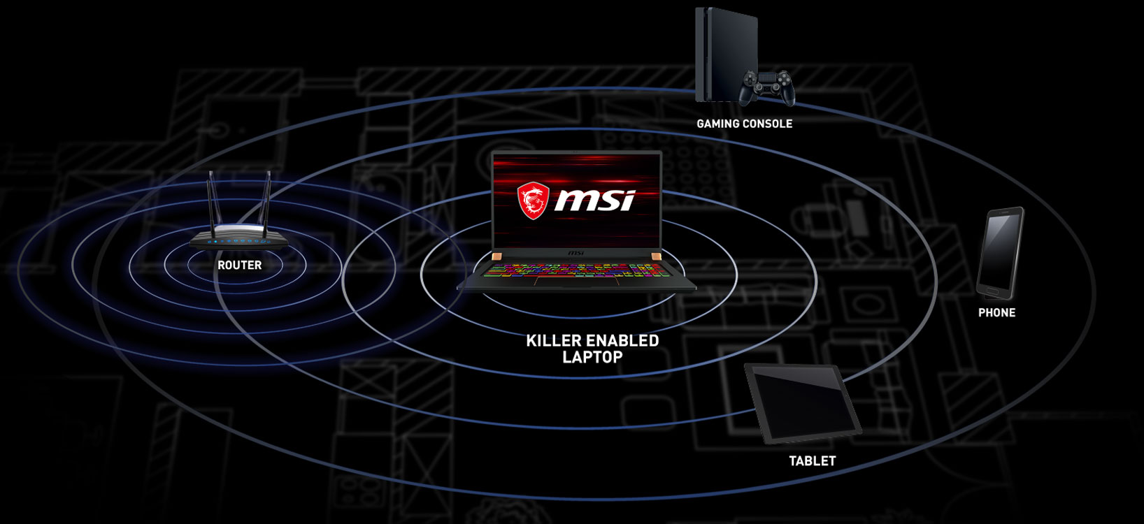 Multi deviced round gaming laptop
