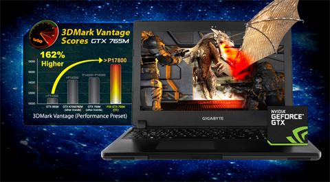 Incredibly Powerful Gaming Performance Discrete Graphics Revealed
