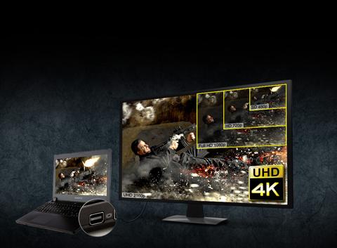 UHD / 4K Ready: Mini DisplayPort Out