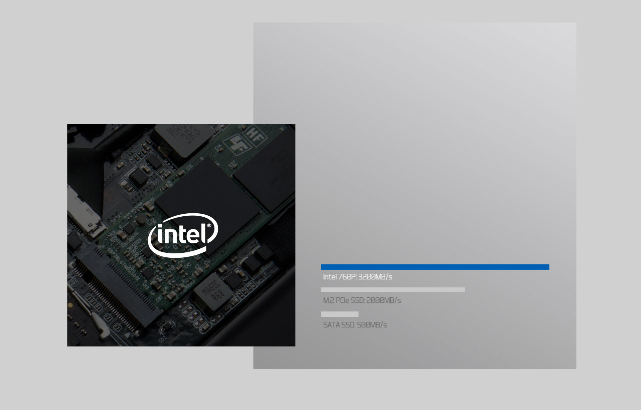 detail of the ntel® 760p SSD and a chart showing different effect between intel 760p, M.2 PCIe SSD and sata SSD