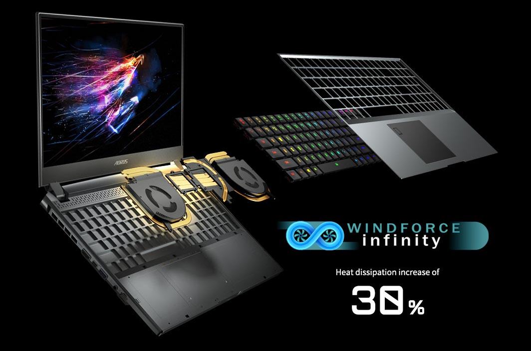 WINDFORCE Infinity Cooling System's efficiency is up by 30%