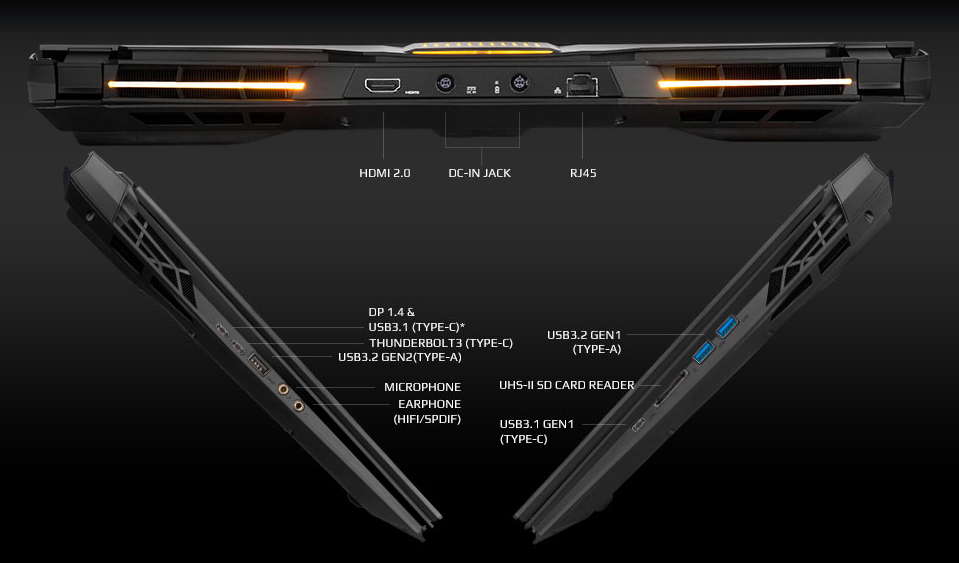 Each side and Aorus 15G's detail ports.