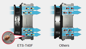 ETS-T40F-TB
