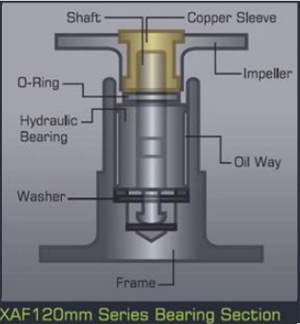 XOF-F1256